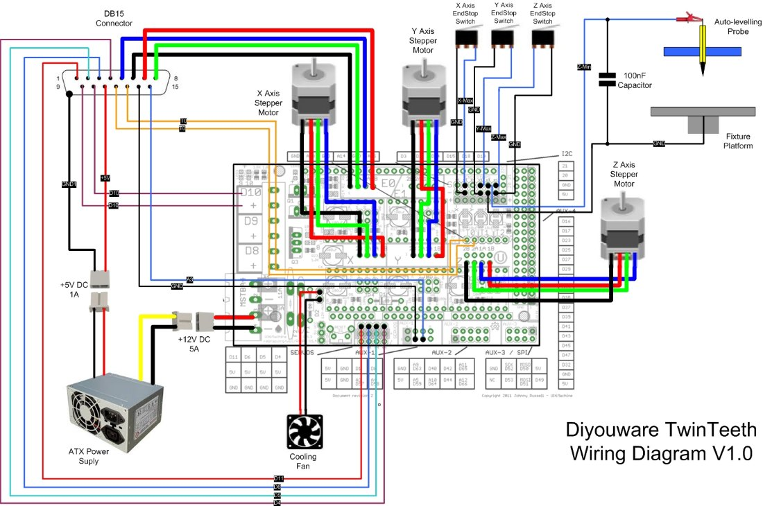 Twinteeth Wiring The Electronics Guitar End Pin Diagram
